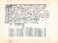Milford Township 2, Brown County 1953